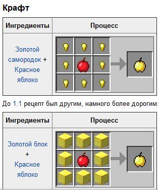 Как сделать золотое